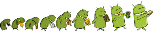 android-resize